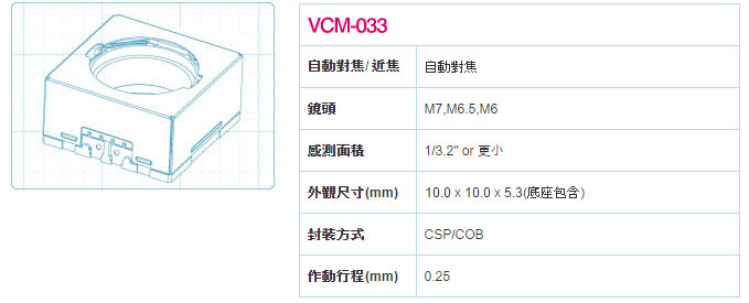 c-Vcm033